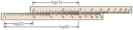 American Slide Chart Co Slide Rule Wikipedia