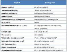 English To Brazilian 38 Best English To Brazilian Images Portuguese To English