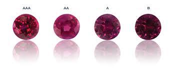 Ruby Gemstone Color Chart Gemstone Color Grading Chart Colored Stone Grade Richblu Gems