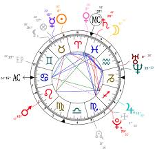 Astrology And Natal Chart Of Kehlani Born On 1995 04 24