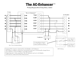 bard thermostat wiring diagram wiring diagram perf ce bard wiring diagrams wiring diagram bard thermostat wiring diagram
