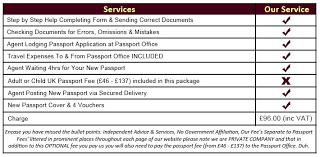 UK gov offers passport reader NFC World