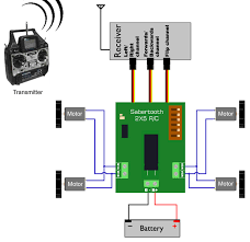 simple robot circuit diagram the wiring diagram building a simple antweight r c combat robot sabertooth 2x5 r c