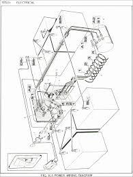 harley golf cart engine diagram wiring library ezgo golf cart rear end diagram trusted wiring diagrams u2022 rh radkan co golf cart clutch