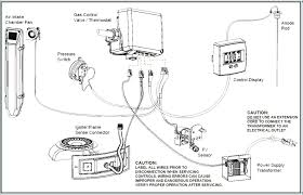 suburban rv furnace parts diagram wiring diagram libraries suburban rv furnace diagram wiring diagrams u2022suburban rv furnace wiring diagram kanvamath suburban rv furnace