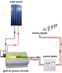 circuit diagram of solar inverter for home how solar inverter works plug and play grid tie solar inverter