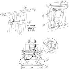 Western plow manual printable western plow u0026 spreader specs western products leeyfo gallery