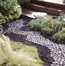 Garten Mit Steinen Gestalten Cool Vorgarten Gestalten Tipps Und