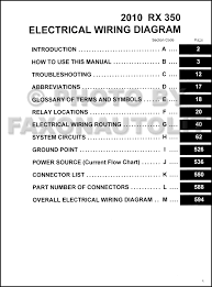 lexus rx350 wiring diagram lexus auto wiring diagram schematic 2010 lexus rx 350 wiring diagram manual original on lexus rx350 wiring diagram