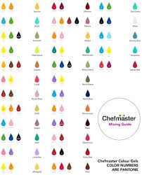 Food Coloring Chart To Make Purple How To Make Purple Food Coloring Google Search In 2019