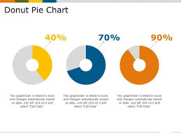 Pie Graph Template Donut Pie Chart Template 2 Ppt Powerpoint Presentation Show