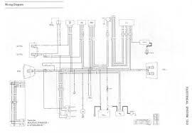 kawasaki bayou 400 4x4 wiring diagram kawasaki discover your 1995 kawasaki bayou 220 wiring diagram all wiring diagrams