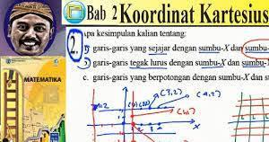 Kunci jawaban tema 8 kelas 3 sd halaman 173 174 175 176. Jawaban Esai Uji Kompetensi Bab 2 Matemtika Kelas 8 Smp Halaman 66 Koordinat Kartesius Contoh Materi Pendidikan