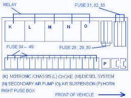mercedes w front fuse box block circuit breaker diagram mercedes w220 2002 front fuse box block circuit breaker diagram
