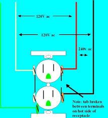240v receptacle wiring diagram 240v Receptacle Wiring Diagram kitchen split receptacle circuits electrical online 240v plug wiring diagram