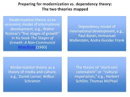 modernization theory essays sample modernization theory we have gathered the best essay samples and college essay samples that were written by professional essay writers