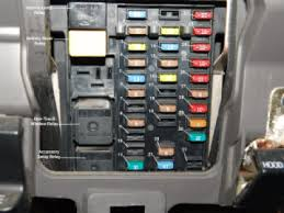 sparkys answers 2003 ford f150 interior fuse box identification fuse box f150 2006 2003 ford f150 interior fuse box identification below you will find an image of the interior or central junction box each component is identified and