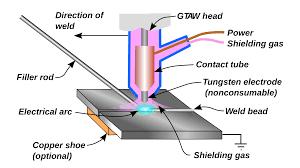 l tec welder wiring diagram l image wiring diagram tig welding torch diagram wiring diagram on l tec welder wiring diagram