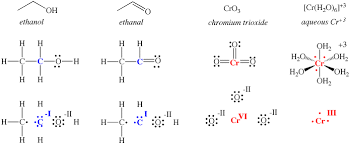 Oxidation Reactions Of Sugars