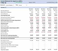 Financial Statements Format Templates Balance Sheet Templates Or Us Gaap Financial Statements Template Or