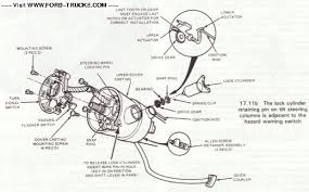 ford f steering column wiring diagram wiring diagram and wiring diagram for 1985 ford f150 truck enthusiasts forums
