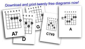 Guitar Chord Diagrams For Guitar Teachers To Download Today