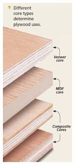 plywood types for furniture. though you may find plywood thatu0027s not made with this traditional u201cveneer coreu201d construction of alternating plies there are several other types that for furniture