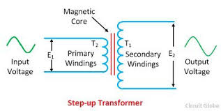 what is a step up & a step down transformer? definition step down transformer pdf at Step Down Transformer Diagram