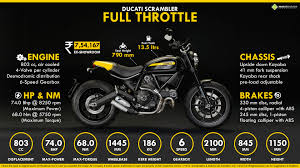 quick facts ducati scrambler full throttle