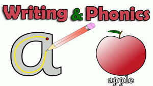 By using ipa you can know exactly how to pronounce a certain word in english. Abc Alphabet Writing Letter Sounds Learn English Phonics Animated Video For Children Youtube
