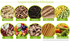 Fett und kohlenhydratarme lebensmittel