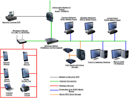 will this home network setup work networking tom's hardware wifi network diagram at Home Network Setup Diagram