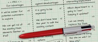 Pmi Decision Making Chart Three Simple Decision Making Tools Idea Sandbox