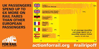 Uk Commuters Pay Up To 6 Times More On Rail Fares Than Their
