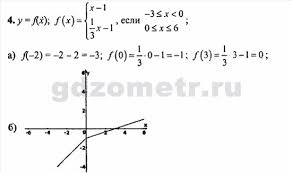 Контрольная работа Вариант Задание ГДЗ Алгебра  ГДЗ Алгебра Контрольные работы 7 класс Дудницин Ю П Контрольная Контрольная работа 8 Вариант 2
