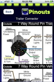 7 wire trailer wiring diagram dodge images trailer cord 7 blade bobcat 7 pin connector wiring diagram full size