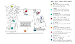 Fengshui office Office Floor Plan Feng Shui Cure To Attract Wealth And Prosperity Into Your Life Try To Display Your Money Tree In Your Far Left Corner Or The Money Area Of Your Office Mk Design London Feng Shui Your Office Mk Design London