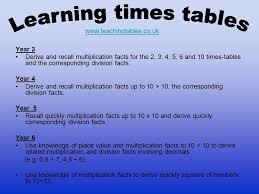 Welcome to our Year 2 to 6 maths evening - ppt video online download