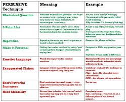 persuasive essay on homeschooling persuasive essay on homeschooling acirc kodet