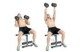 The Definitive Guide To Increasing Your Bench PressIncline Bench Press Grip