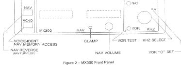 instruction manual for mx300 nav comm transceiver tkm, inc 14811 n Cessna 172 Wiring-Diagram at Cessna 300 Nav Comm Wiring Diagram