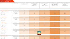 2020 Point Chart Dvc 2019 Copper Creek Villas Cabins Point Chart Dvcinfo