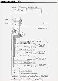 boss audio bv9362bi wiring diagram just another wiring diagram blog • boss radio wiring touch wiring diagrams rh 70 sunshinebunnies de boss plow wiring harness diagram boss