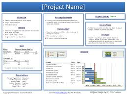Weekly Project Status Report Template Excel And Simple Project