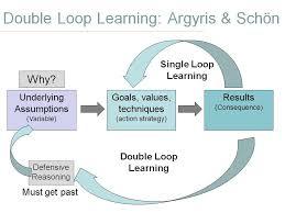 Double-Loop Learning vs. Single Loop Learning