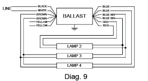 ballast wiring diagram wiring diagram and hernes 70 watt metal halide ballast wiring diagram jodebal