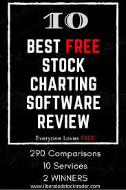 Daily Stock Charts Free Top 10 Best Free Stock Charting Software Tools Review 2019