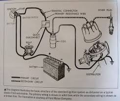 ignition wire ford truck enthusiasts forums ok here s a stock wiring diagram