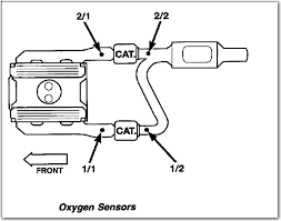 Repair Guides   Wiring Diagrams   Wiring Diagrams   AutoZone together with 2004 Honda Accord O2 Sensor Wiring Diagram Fresh 2004 Honda Accord moreover  moreover  likewise How do i replace my o2 sensor on a dodge durango 2001 as well  furthermore Advanced O2 sensor diagnostics  Tracing sensor wiring and checking together with 1998 Dodge Dakota Manifold Absolute Pressure  MAP  Sensor Test and moreover  likewise  besides 2005 Dodge Durango Tech help   Yellow Bullet Forums. on 98 dodge durango o2 sensor wiring diagram