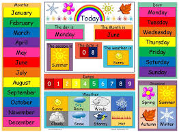 Days Of The Week Chart Today Is Dates Weather Seasons Chart Mindingkids